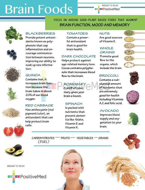62 best brain health images on pinterest brain health eat brain foodspositivemed positive vibrations in health forumfinder Image collections