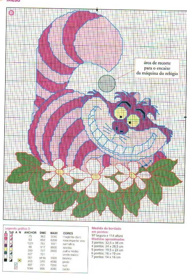 Cheshire Cat Wonder if I could do a latch hook with this pattern