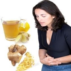 Natural remedies against flatulence and intestinal gas	http://www.myarticlesreviews.com/natural-remedies-flatulence-intestinal-gas/