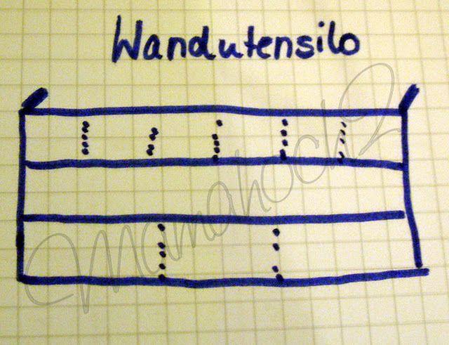 Mamahoch2: Wandutensilo nähen - Tutorial für Anfänger und Ind...