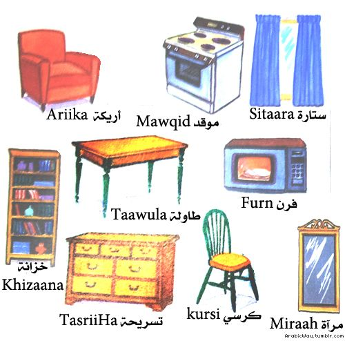 Arabic vocabulary: furniture