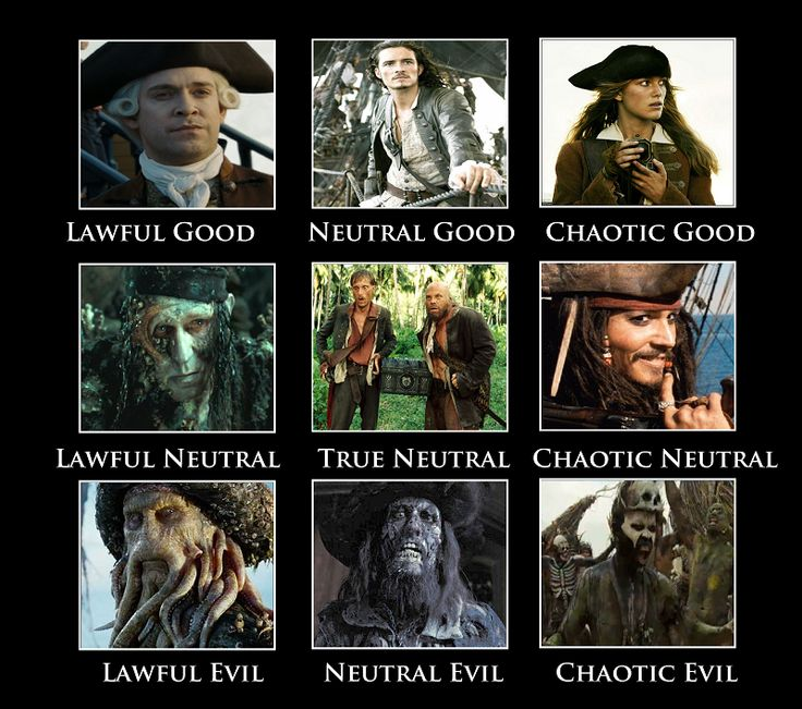 Character Alignment Lord Of The Rings