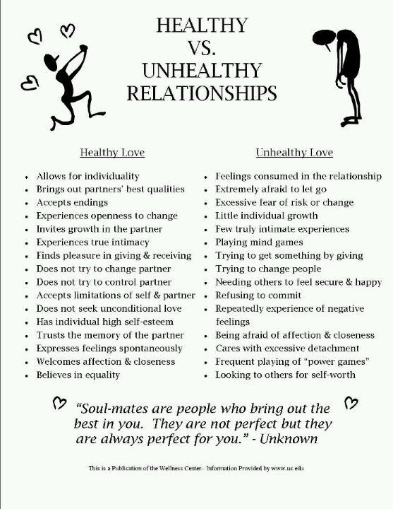Therapy resources for marriage and family therapy - Healthy vs. unhealthy relationships