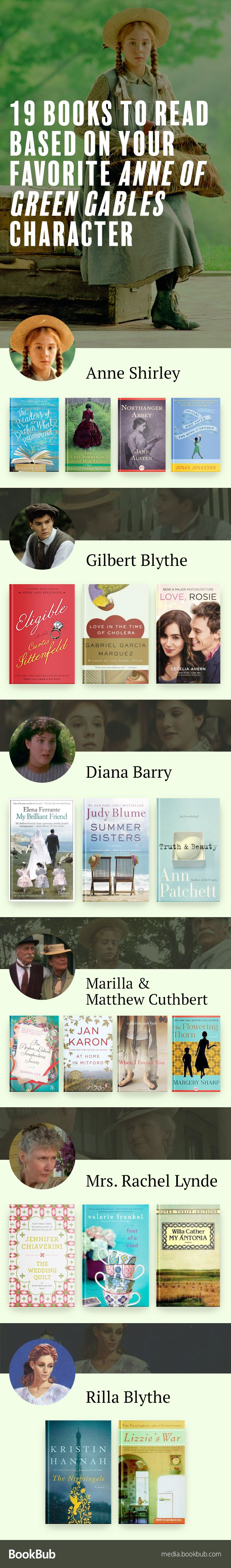 If you're looking for books like Anne of Green Gables, we've rounded up books to read based on your favorite character. Including classic books, contemporary fiction, and more.