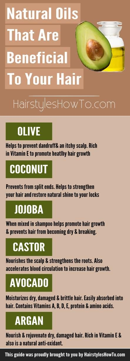 Informative guide showing how natural oils are beneficial to your hair & scalp.