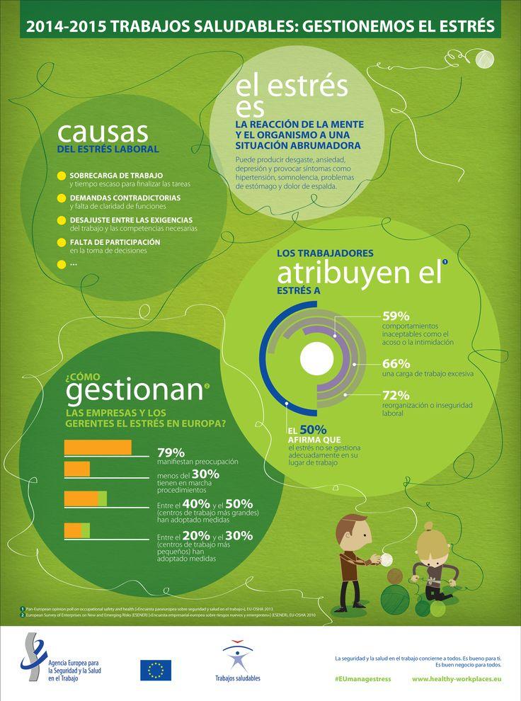 Lo que debes saber sobre el estrés laboral #infografia #infographic #health