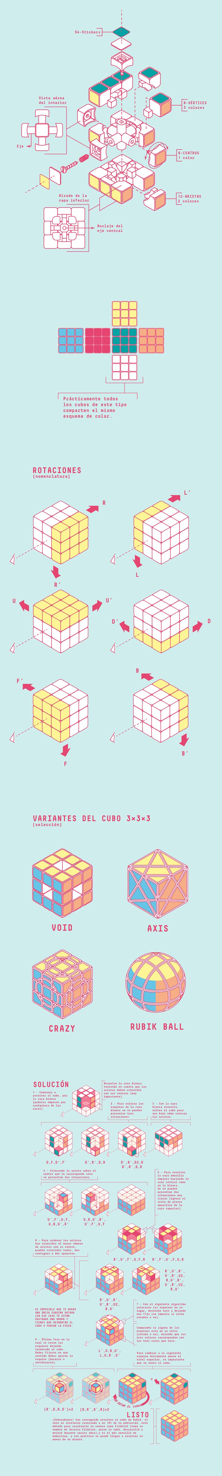 RUBIK 3x3x3 — Infographic on Behance