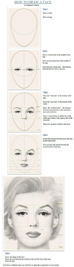 HOW TO DRAW A FACE by Stephanie Valentin by esinnn