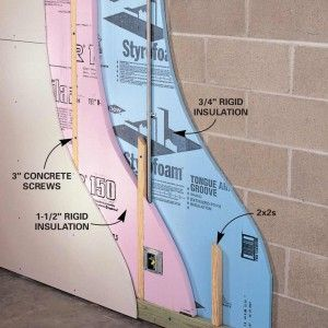 25 best ideas about insulating basement walls on How to finish a concrete wall