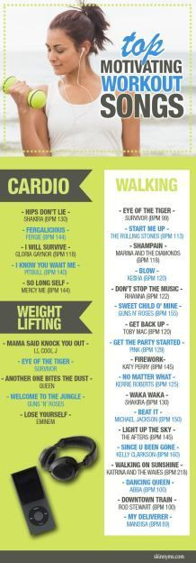 I LOVE these songs for working out!  #workout #songs #motivation