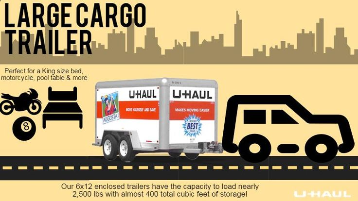 Will It Fit Dimensions Of U Haul Trailers Camping Tips