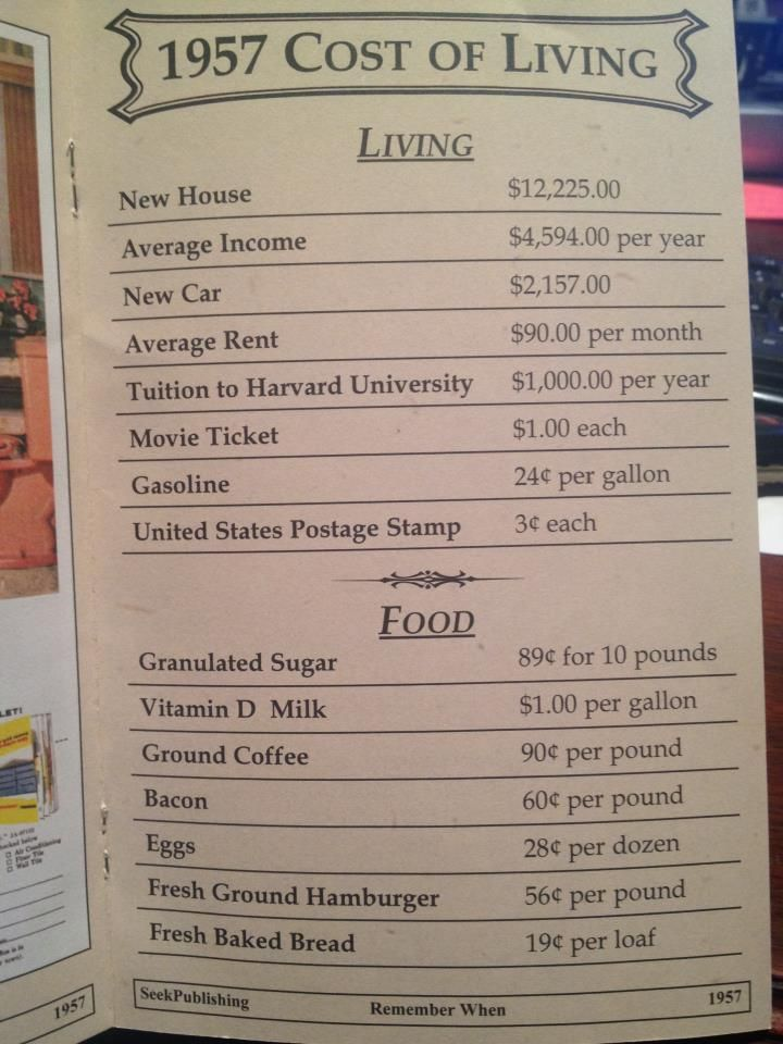 1957 cost of living