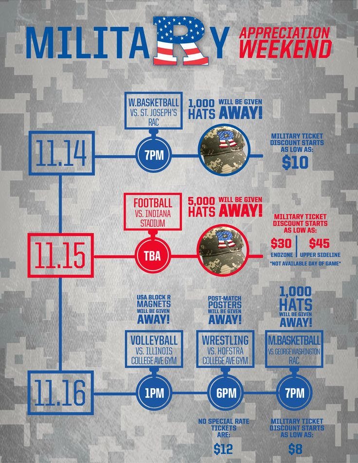 Your Weekend Timeline! MilitaryAppreciation
