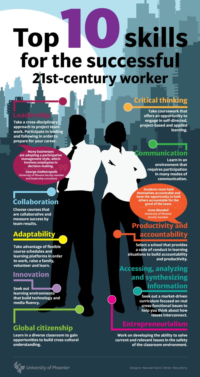 Top 10 skills for the successful 21st-century worker #infographic