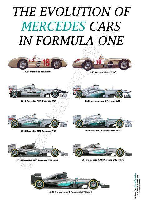 formula 1 driver numbers
