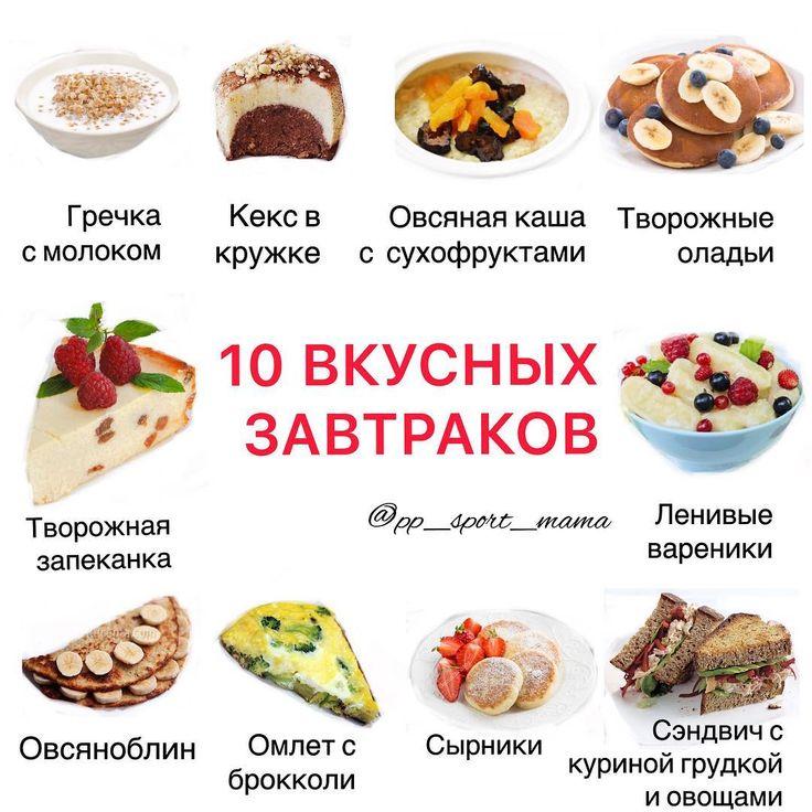 Пример завтрака для похудения