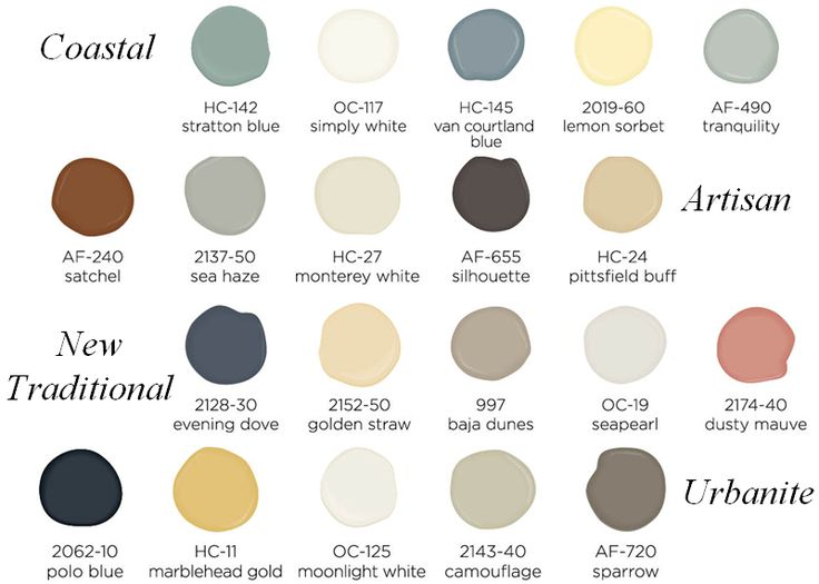 385 best images about benjamin moore colors on pinterest paint colours wall colors and house. Black Bedroom Furniture Sets. Home Design Ideas