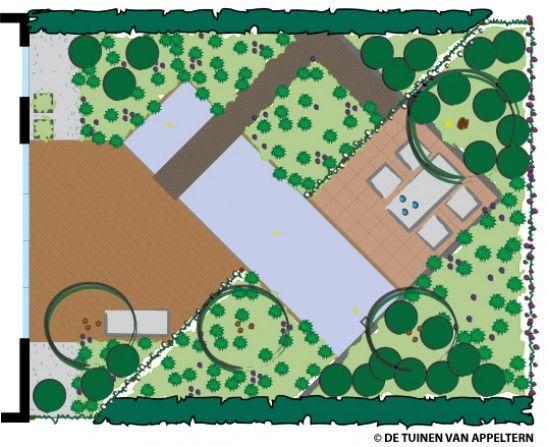 De diagonaal tuin