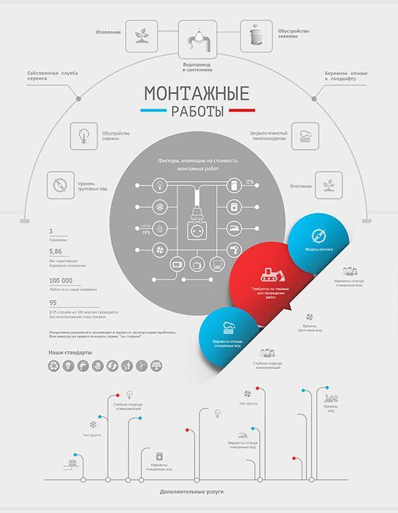 infographics on Behance nin-elle@mail.ru