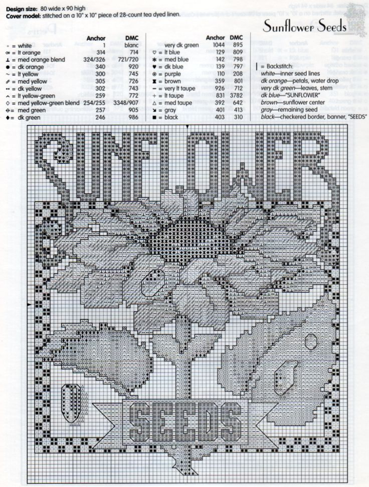 Sunflower Seed Packet Cross Stitch Pattern & Floss Chart