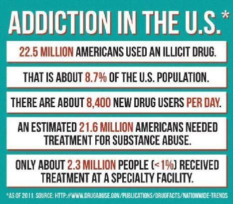how to become a drug addiction specialist