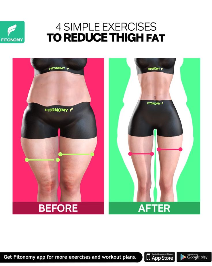 Do you want to reduce thigh fat in order to get those sexy toned legs? Try these 4 simple exercises that will help you get rid of thigh fat and look amazing in that short dress. #fitnessmotivation #fitnessgoals #fitness #gym #athomeworkouts #fitnesschallenge #sport #dietandnutrition #weightloss #fitnessandexercises #strengthtraining #flexibilityexercises #exerciseplan #aerobicexercises #fatburn #burnfat #3Dexercises