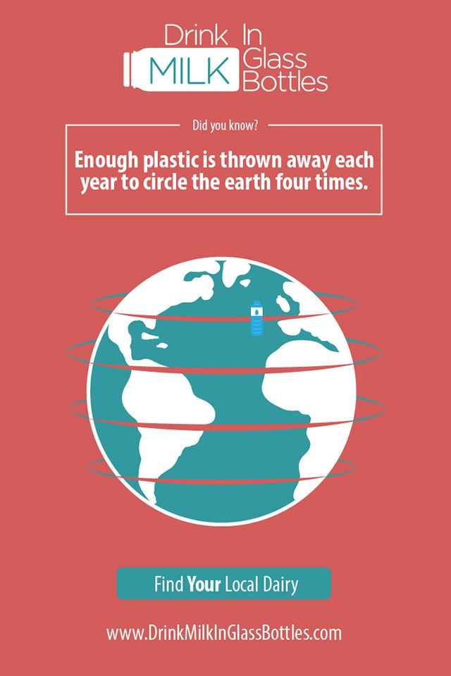 Enough plastic is thrown away each year to circle the earth four times! Make the switch to milk in glass bottles. #Plastic #GlassBottles #Recycle #Waste #Milk #MilkInGlassBottles #Environment