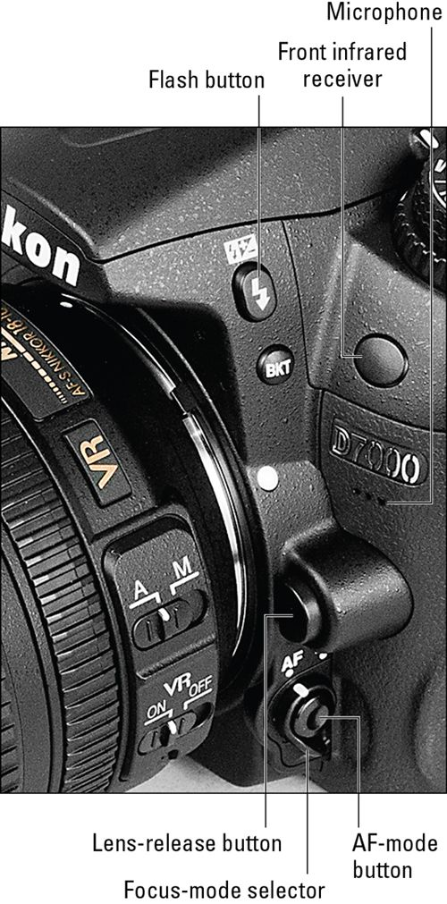 Nikon D7000 Cheat Sheet