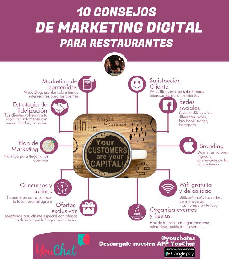 10 Consejos de Marketing Digital para Restaurantes #infografia #marketing #tourism | TICs y Formación
