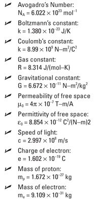 Important numbers for physics and chemistry!   www.premedcommunity.com