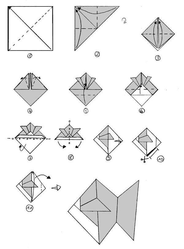 Pour la fabrication du poisson, vous pouvez consulter le tutoriel suivant : http://www.aufildutalent-tutos.ch/a...