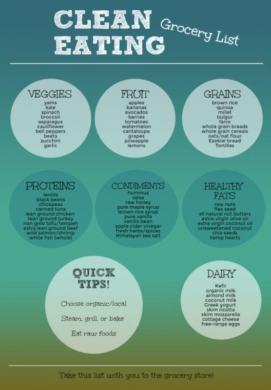 Erfahren Sie mehr über sauberes Essen! Erhalten Sie einfach zu befolgende Tipps und eine KOSTENLOSE …   – Fitness Kick