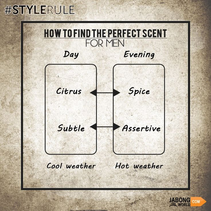 Learn it! Once and for all!  #StyleRule #PerfectScent #Men #Classy
