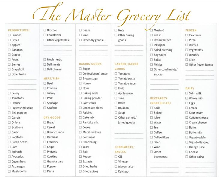 15 best Shopping list images on Pinterest | Grocery lists, Grocery ...