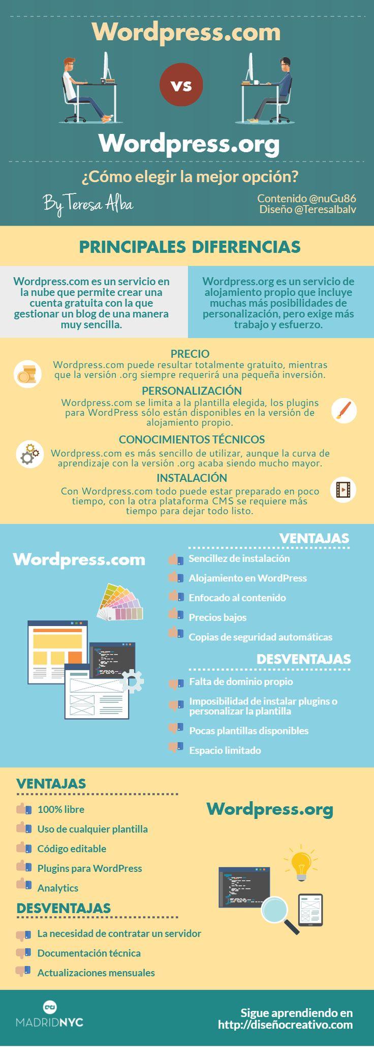 WordPress.com vs WordPress.org cómo elegir la mejor opción #infografía