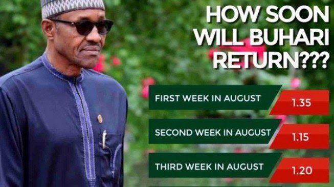 NaijaBet one of the betting sites domiciled in Nigeria has opened a cash-making opportunity for Nigerians to place a bet on when President Muhammadu Buhari will return to Nigeria.  The betting website says Acting President Yemi Osinbajo has promised that the president will return very soon asking how soon is soon?  Buhari has been out of the country for 86 days and is expected to return to the country soon due to constitutional requirements while some others argue that the 90-day requirement…