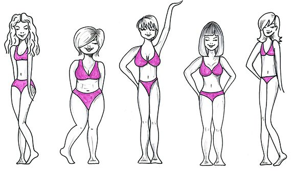 Типы женской фигуры | Одежда по типу фигуры \| Советы диетологов
