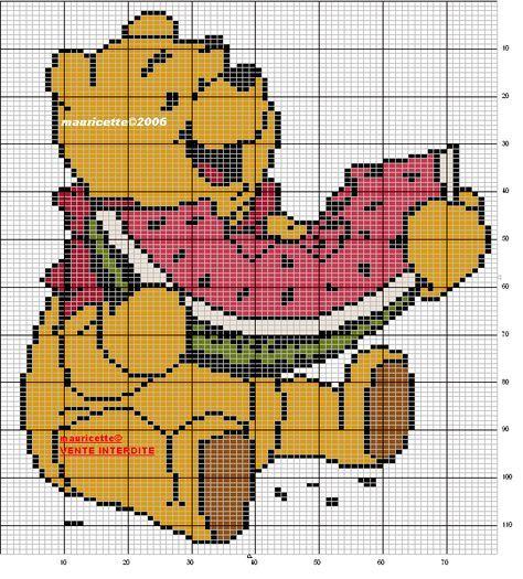 Winnie the Pooh with watermelon cross stitch