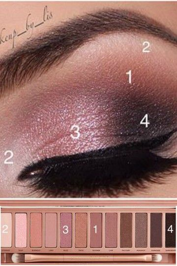 Makeup Artist using Urban Decay Naked 3 Palette