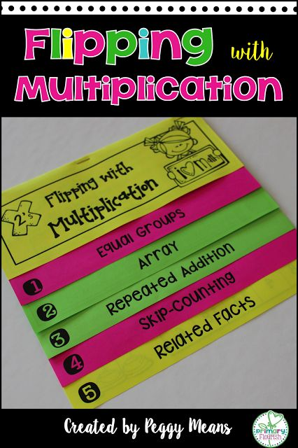 Multiplication Strategies Interactive Flip Books {2's- 10's}