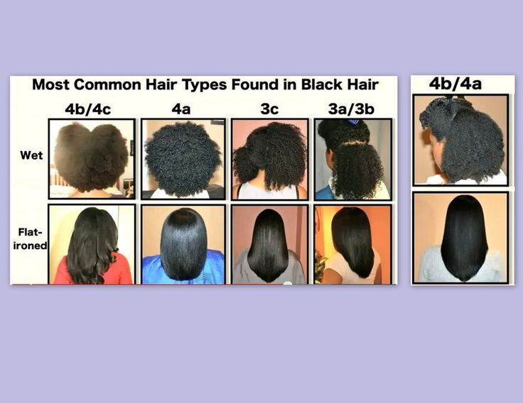Black Hair Showcase - Common Hair Types ~ For the Love of Curls  for those people who think your hair wont grow!  This video is excellent
