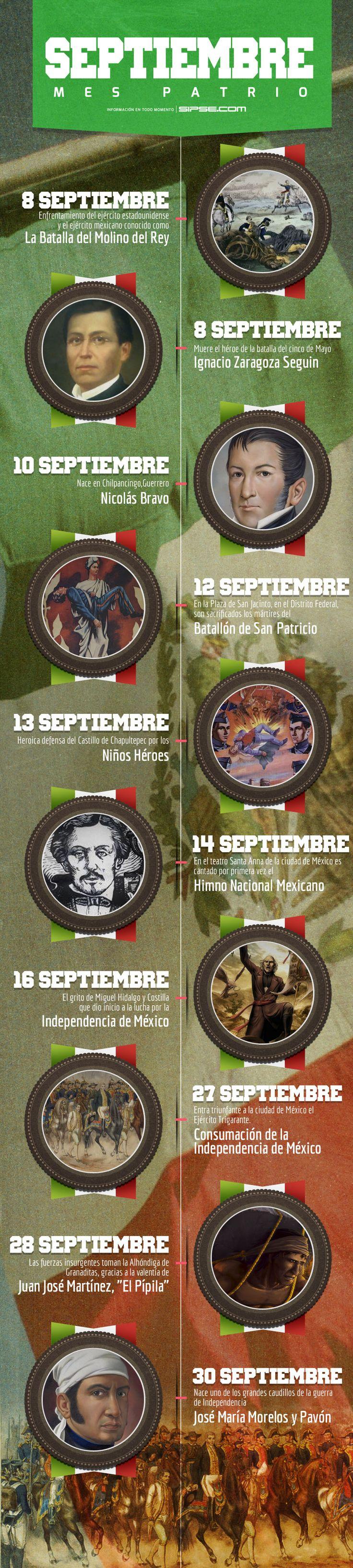 Septiembre mes de la Patria