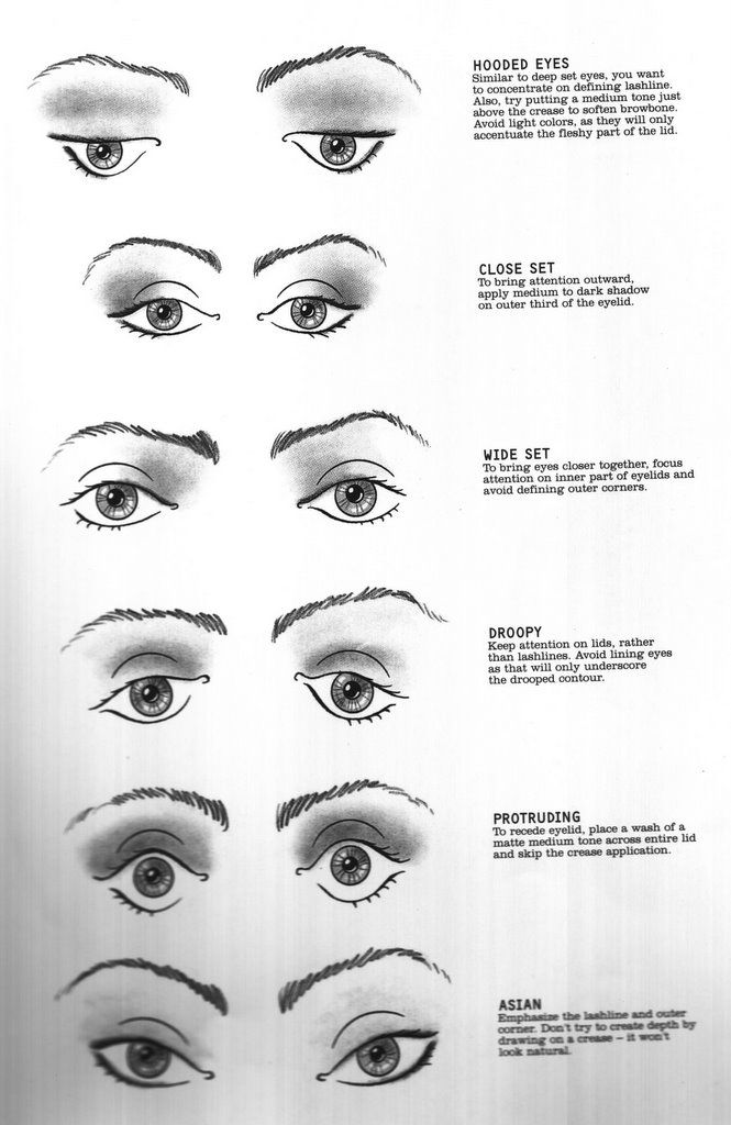 Makeup for inset eyes