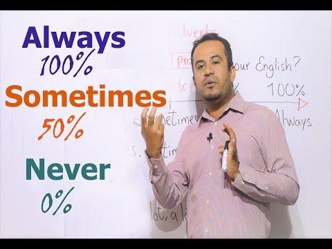 (5) Adverbios de Frecuencia En INGLES (Frequency Adverbs)Always, Never,... - YouTube