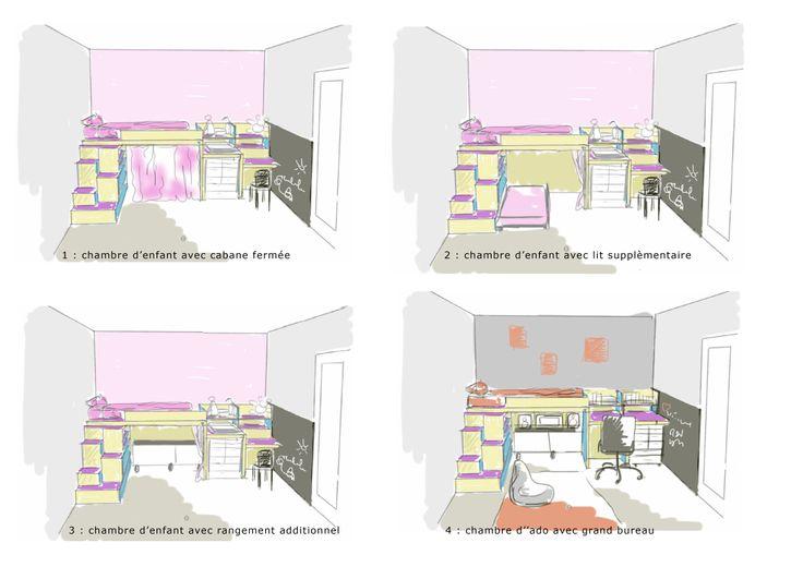 Meuble évolutif et modulable créé sur mesure pour la chambre d'une fille de 2 ans