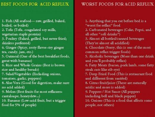 foods for acid reflux