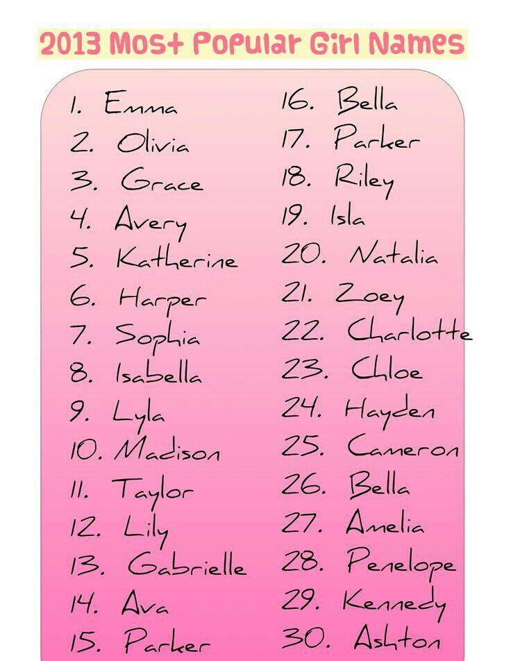 Pin on Cute Names