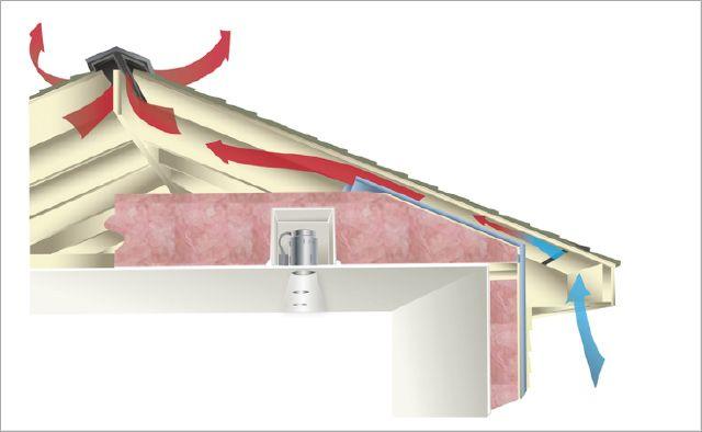 Roof Vents 101 Install Roof Vents For Proper Attic Ventilation Iko Roof Installation Building Ventilation Roof Vents