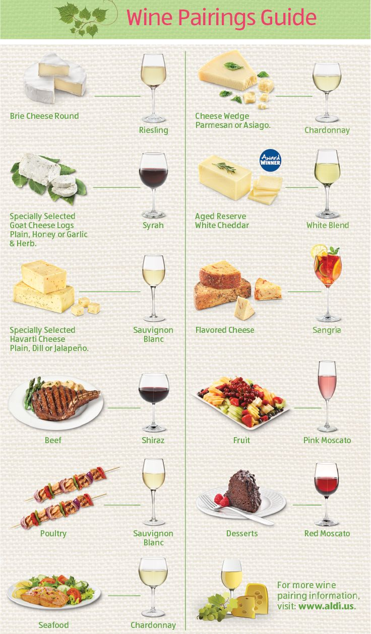 Wine and cheese pairings are as important as wine and dinner pairings. (Catalog available online/in stores 5/7) #ALDIsummer