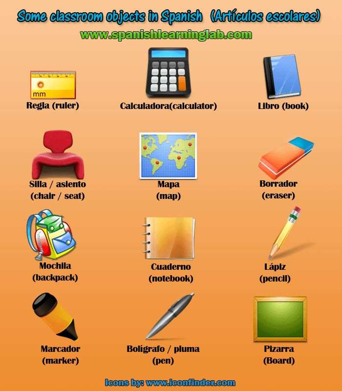 My Latest Article On Things: Classroom Objects/items In Spanish: List, Examples And